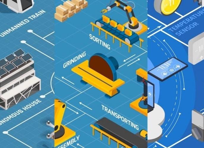 Branchen im Maschinenbau